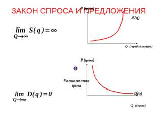 ЗАКОН СПРОСА И ПРЕДЛОЖЕНИЯ Равновесная цена S(q) Q (предложение) P (цена) D(q