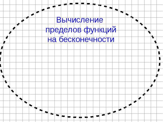 Презентация по арифметике на тему пределы
