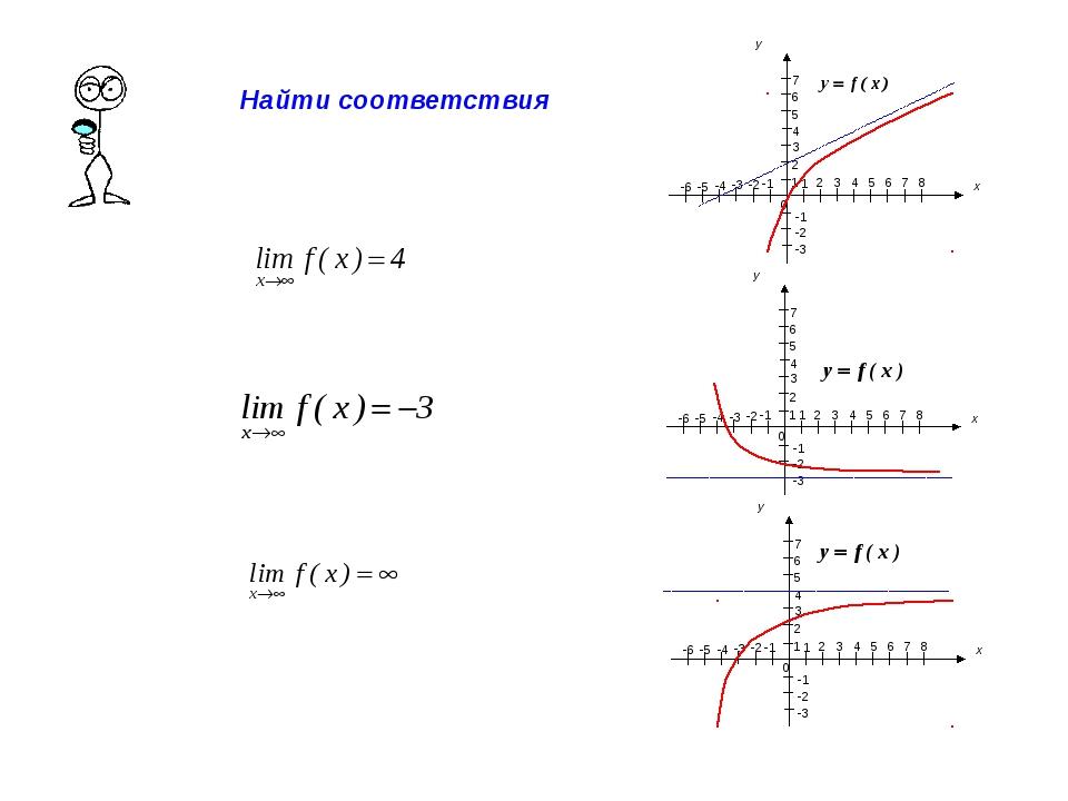 Найти соответствия y x 2 1 1 2 3 5 4 6 7 8 7 3 4 5 6 -1 -2 -3 -1 -2 -3 -6 -4...
