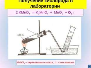 Получение кислорода в лаборатории 2 KMnO4 = K2MnO4 + MnO2 + O2 ↑ КМnO4 – перм
