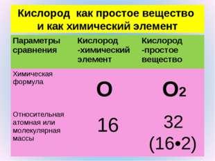Кислород как простое вещество и как химический элемент О 16 О2 32 (16•2) Пар