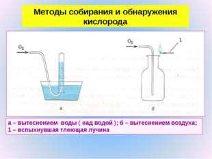 а – вытеснением воды ( над водой ); б – вытеснением воздуха; 1 – вспыхнувшая