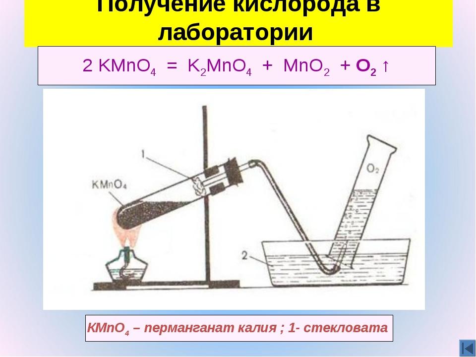 Получение кислорода в лаборатории 2 KMnO4 = K2MnO4 + MnO2 + O2 ↑ КМnO4 – перм...