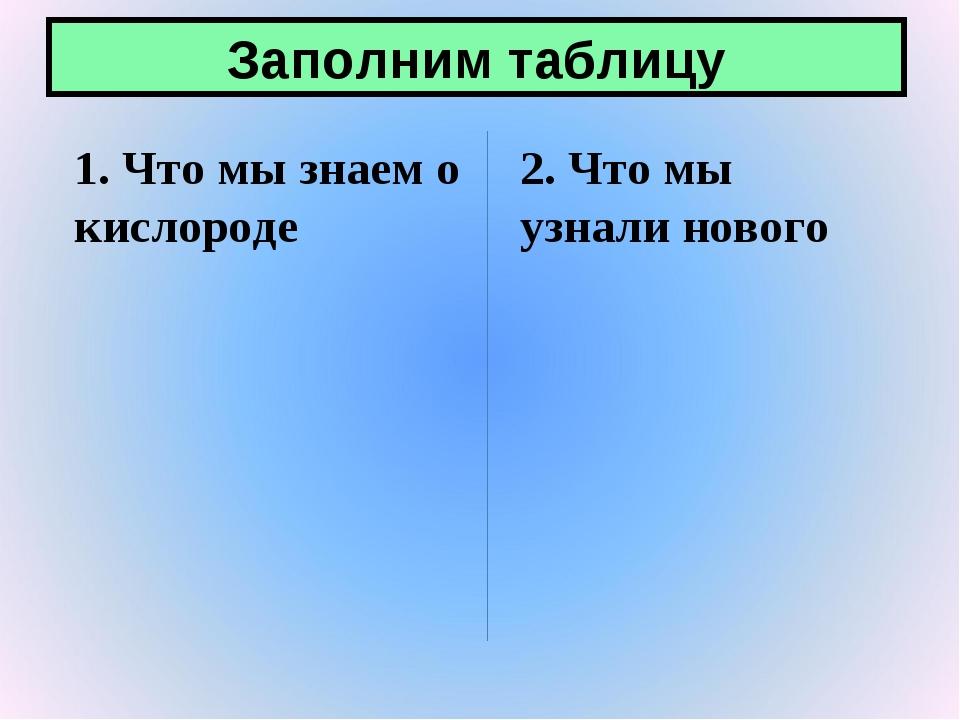Заполним таблицу 1. Что мы знаем о кислороде 2. Что мы узнали нового