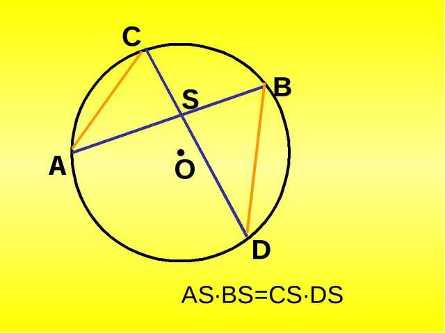 О А В С D S AS·BS=CS·DS