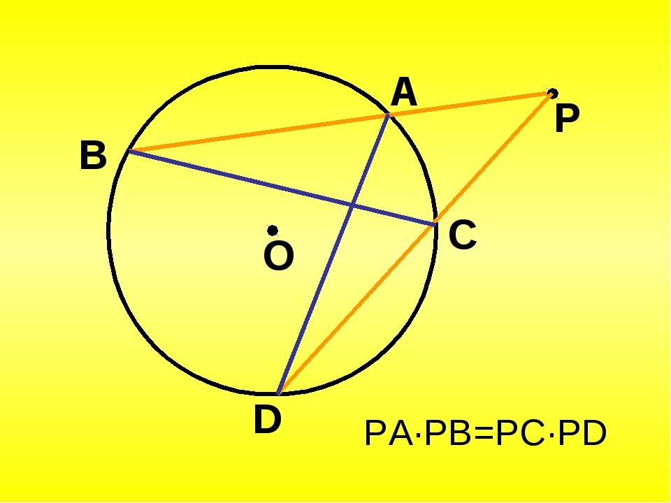 О P А В С D PA·PB=PC·PD