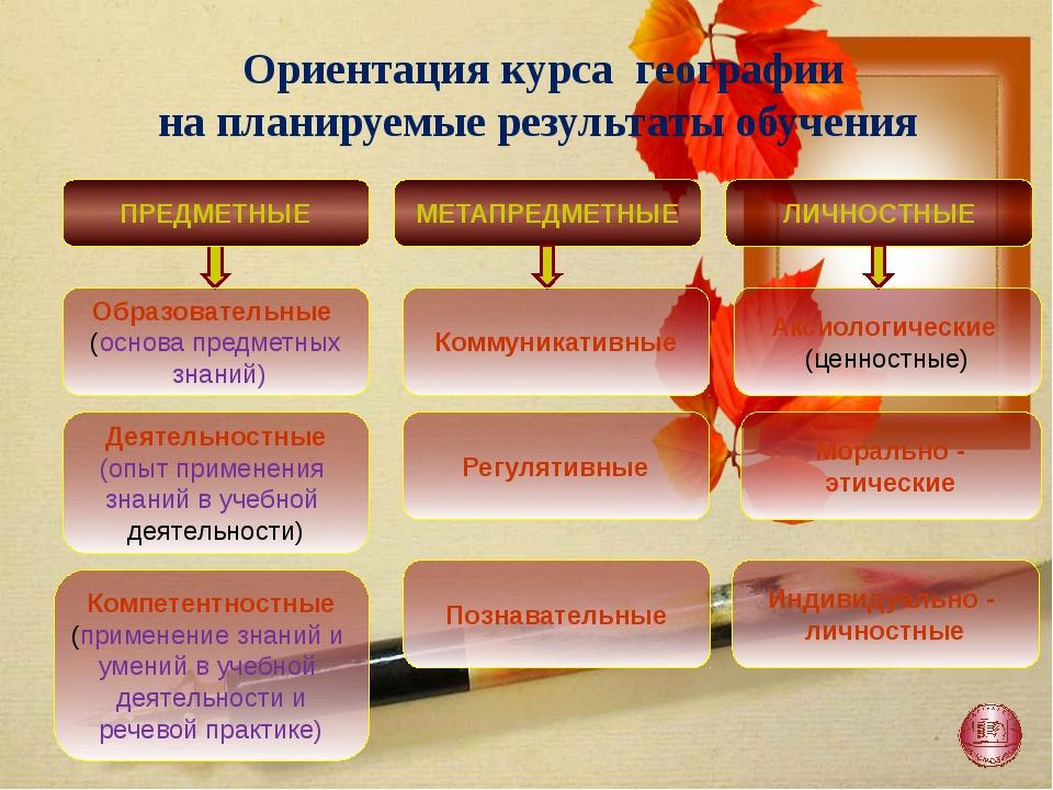 Ориентация курса географии на планируемые результаты обучения ПРЕДМЕТНЫЕ МЕТА...