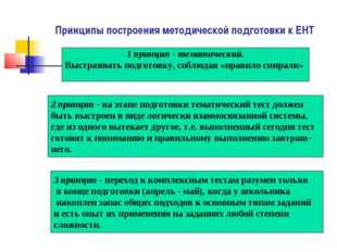 Принципы построения методической подготовки к ЕНТ 1 принцип - тематический. В