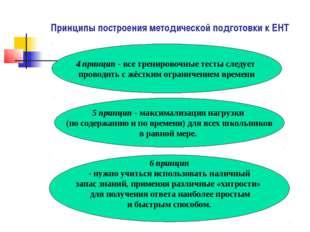 Принципы построения методической подготовки к ЕНТ 4 принцип - все тренировочн