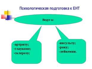 Психологическая подготовка к ЕНТ Ведут к: артриту; глаукоме; склерозу; -инсул