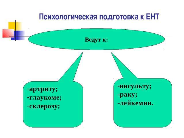 Психологическая подготовка к ЕНТ Ведут к: артриту; глаукоме; склерозу; -инсул...