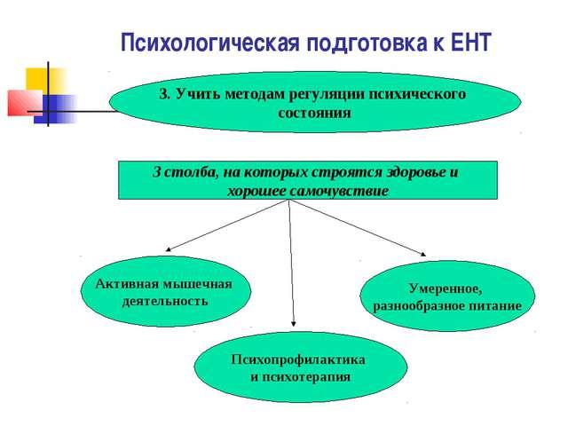 Психологическая подготовка к ЕНТ 3. Учить методам регуляции психического сост...