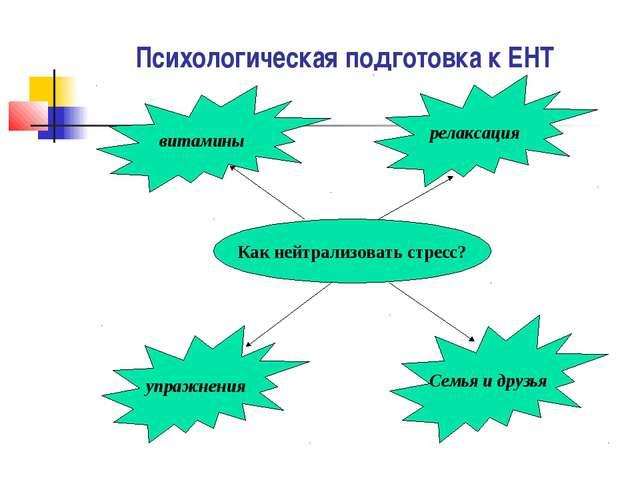 Психологическая подготовка к ЕНТ Как нейтрализовать стресс? витамины упражнен...