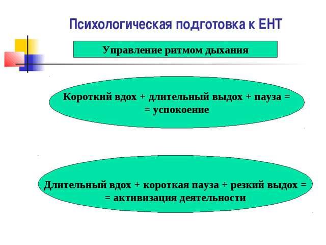 Психологическая подготовка к ЕНТ Управление ритмом дыхания Короткий вдох + дл...