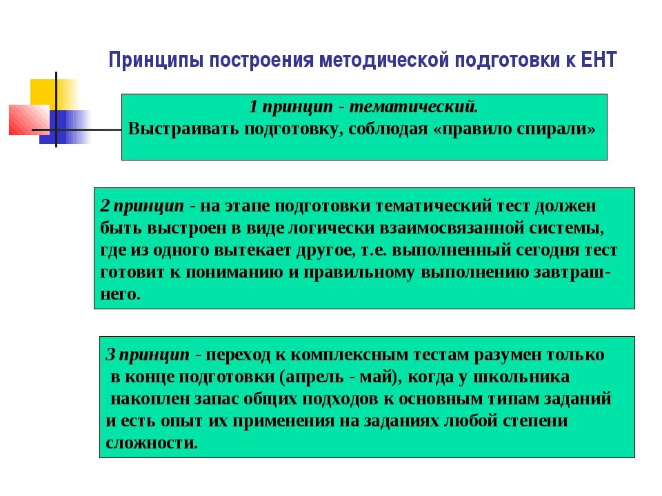 Принципы построения методической подготовки к ЕНТ 1 принцип - тематический. В...