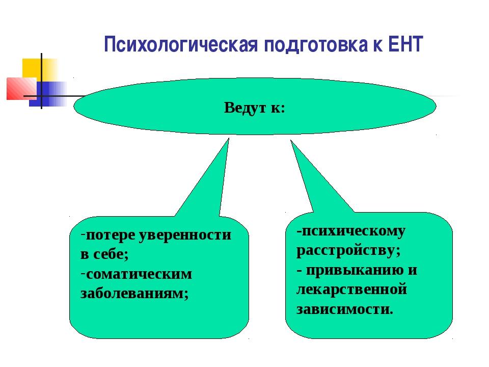 Психологическая подготовка к ЕНТ Ведут к: потере уверенности в себе; соматиче...