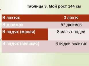 Таблица 3. Мой рост 144 см В локтях 3 локтя В дюймах 57 дюймов В пядях (малая