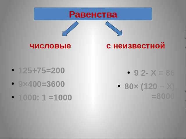 числовые 125+75=200 9×400=3600 1000: 1 =1000 с неизвестной 9 2- Х = 86 80× (...