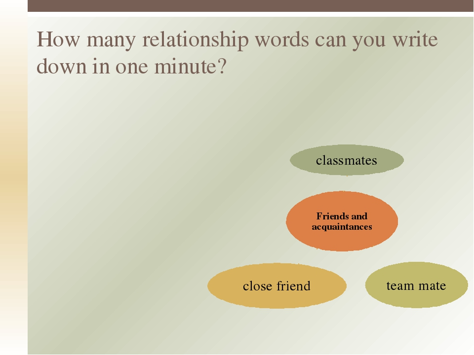 How many relationship words can you write down in one minute?