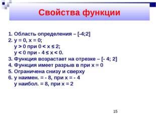 Cвойства функции Область определения – [-4;2] y = 0, х = 0; y > 0 при 0 < x