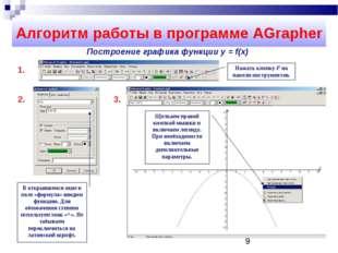 Алгоритм работы в программе AGrapher Построение графика функции y = f(x) 1. Н
