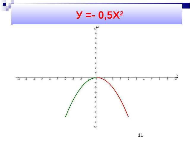 У =- 0,5Х2