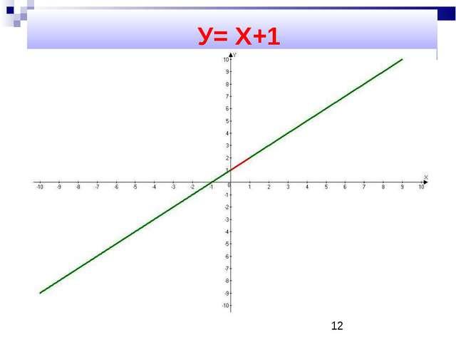 У= Х+1