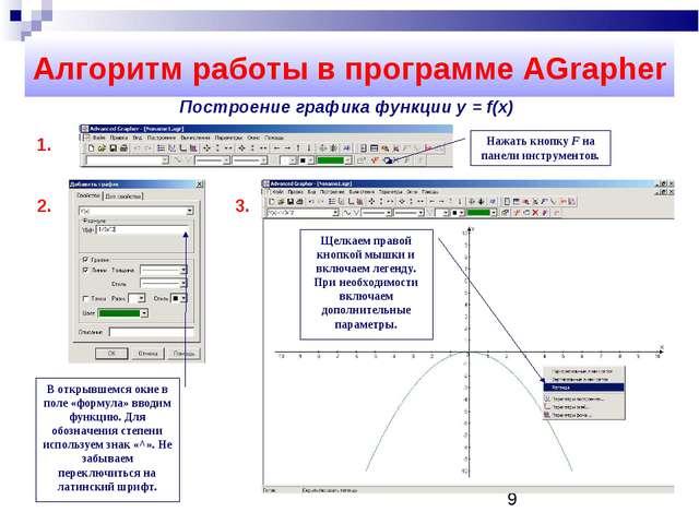 Алгоритм работы в программе AGrapher Построение графика функции y = f(x) 1. Н...