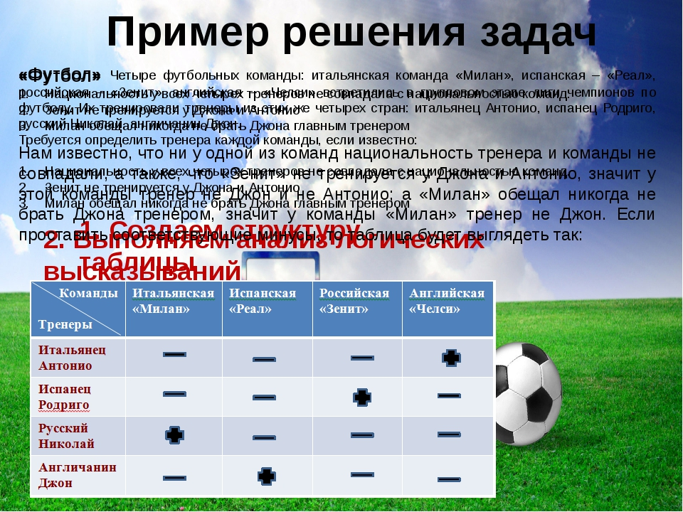 4 футбольных команды итальЯнскаЯ команда милан