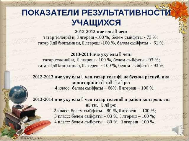 ПОКАЗАТЕЛИ РЕЗУЛЬТАТИВНОСТИ УЧАЩИХСЯ 2012-2013 нче елы өчен: татар теленнән,...