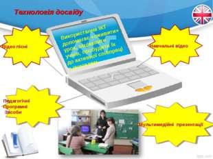 Технологія досвіду І Використання ІКТ допомагає «оживити» урок, зацікавити уч
