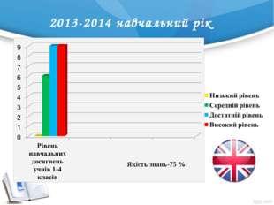 2013-2014 навчальний рік Якість знань-75 %