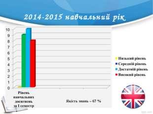 2014-2015 навчальний рік Якість знань – 67 %