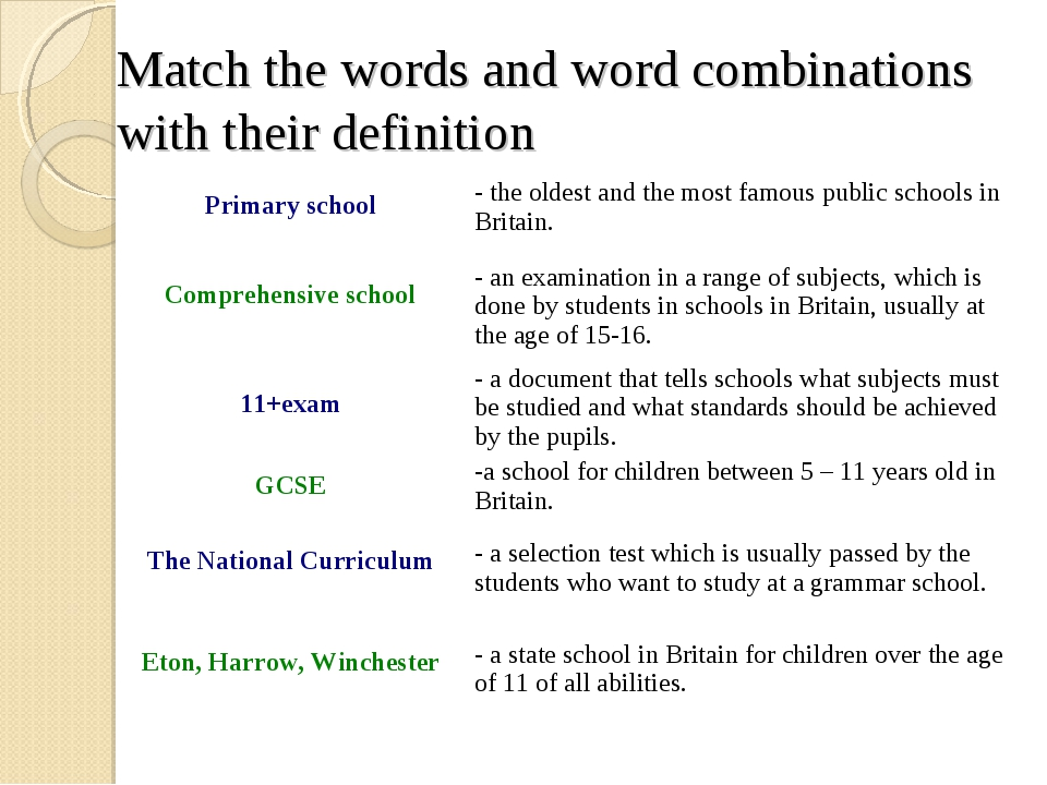 Match the words and word combinations with their definition Primary school	 t...