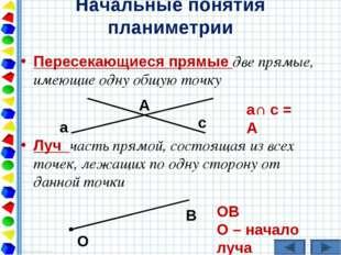 Начальные понятия планиметрии Пересекающиеся прямые две прямые, имеющие одну