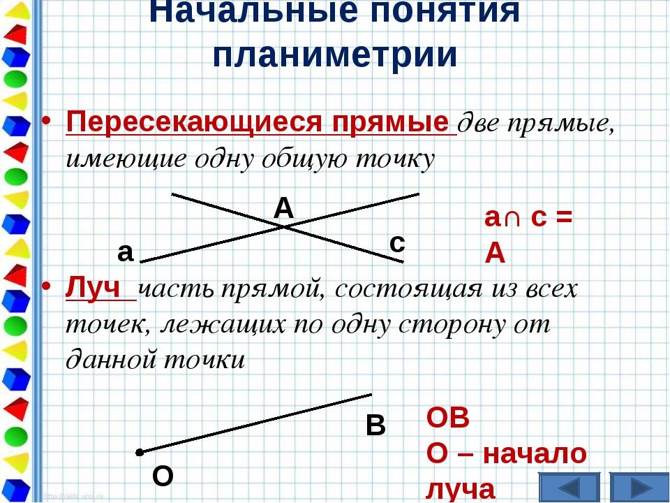 Начальные понятия планиметрии Пересекающиеся прямые две прямые, имеющие одну...