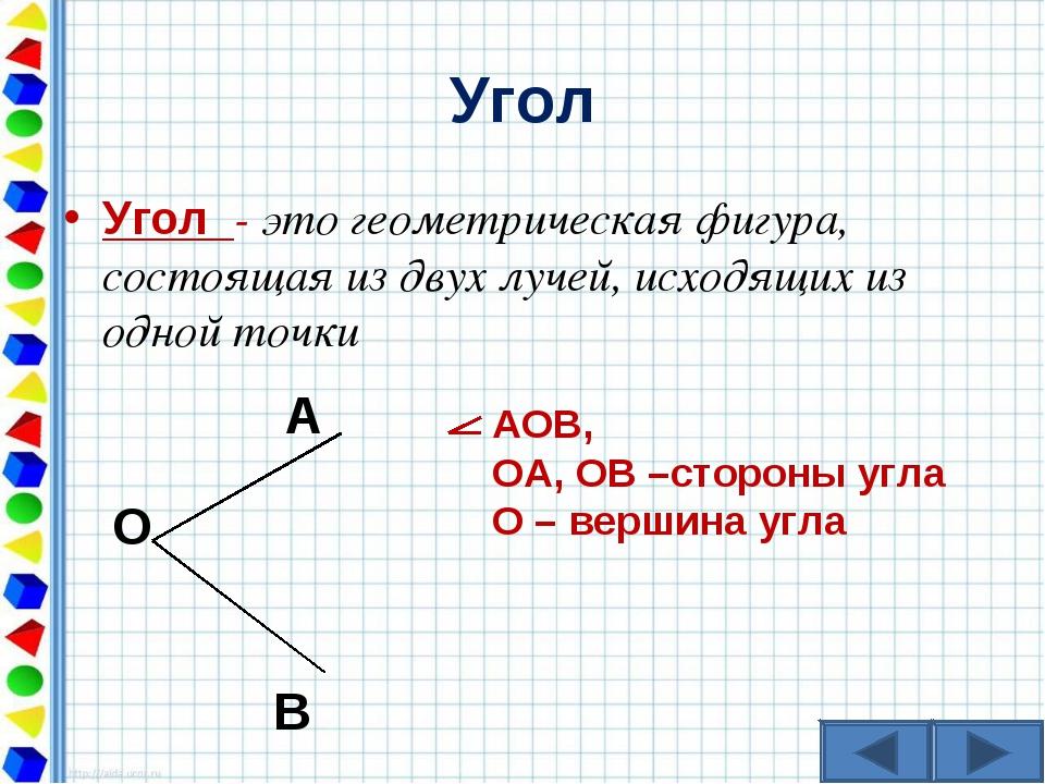Угол Угол - это геометрическая фигура, состоящая из двух лучей, исходящих из...