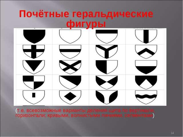 (т.е. всевозможные варианты деления щита по вертикали, горизонтали; кривыми,...