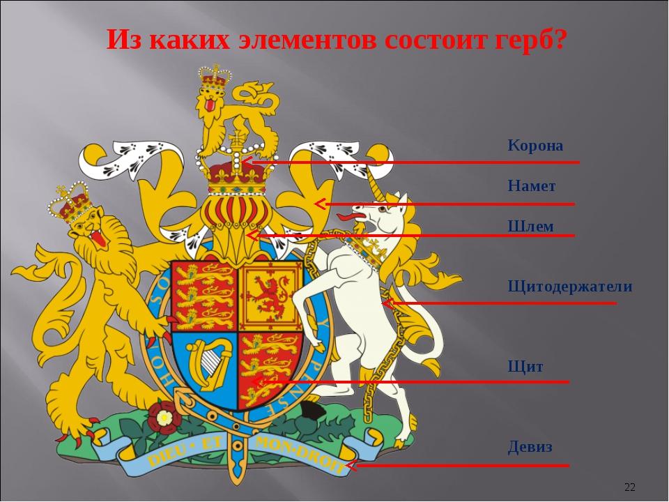 Корона Намет Шлем Щитодержатели Щит Девиз Из каких элементов состоит герб? *
