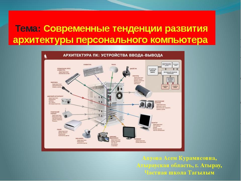 Тема: Современные тенденции развития архитектуры персонального компьютера Апу...