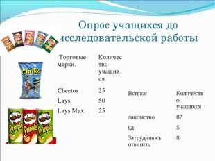 Опрос учащихся до исследовательской работы Торговые марки.Количество учащихс