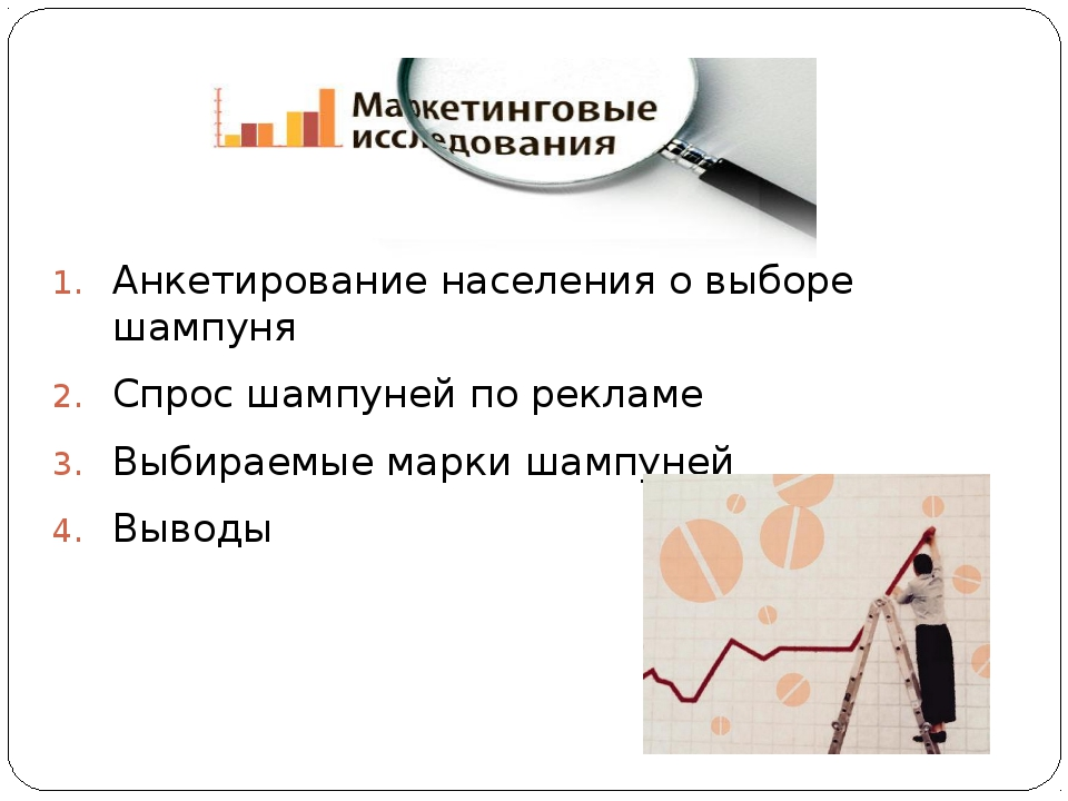 Анкетирование населения о выборе шампуня Спрос шампуней по рекламе Выбираемые...