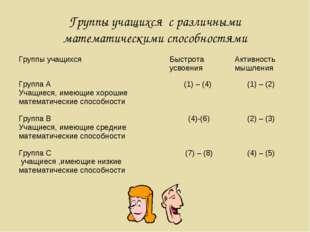 Группы учащихся с различными математическими способностями Группы учащихся Б