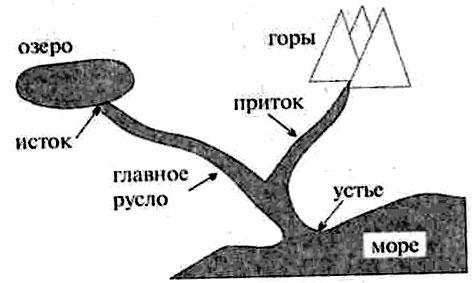http://festival.1september.ru/articles/519638/img1.jpg