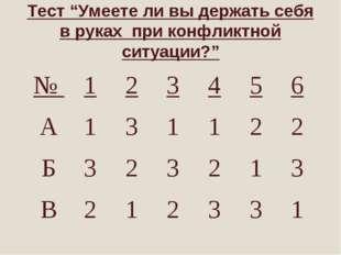 """Тест """"Умеете ли вы держать себя в руках при конфликтной ситуации?"""" №1234"""