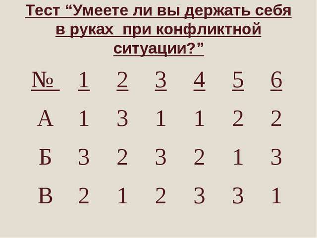 """Тест """"Умеете ли вы держать себя в руках при конфликтной ситуации?"""" №1234..."""