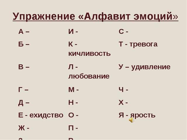 Упражнение «Алфавит эмоций» А –И -С - Б –К - кичливостьТ - тревога В –Л...