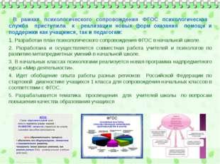 В рамках психологического сопровождения ФГОС психологическая служба приступи