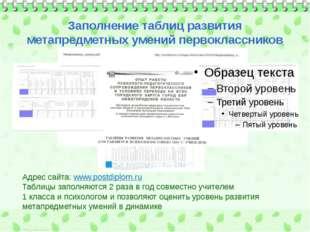 Заполнение таблиц развития метапредметных умений первоклассников Адрес сайта: