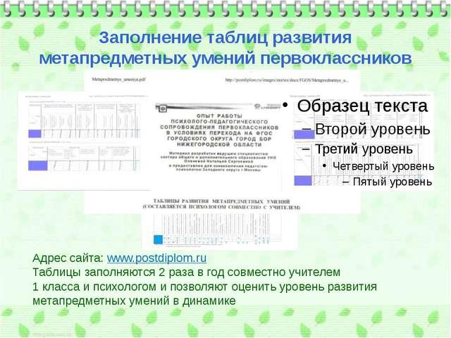 Заполнение таблиц развития метапредметных умений первоклассников Адрес сайта:...